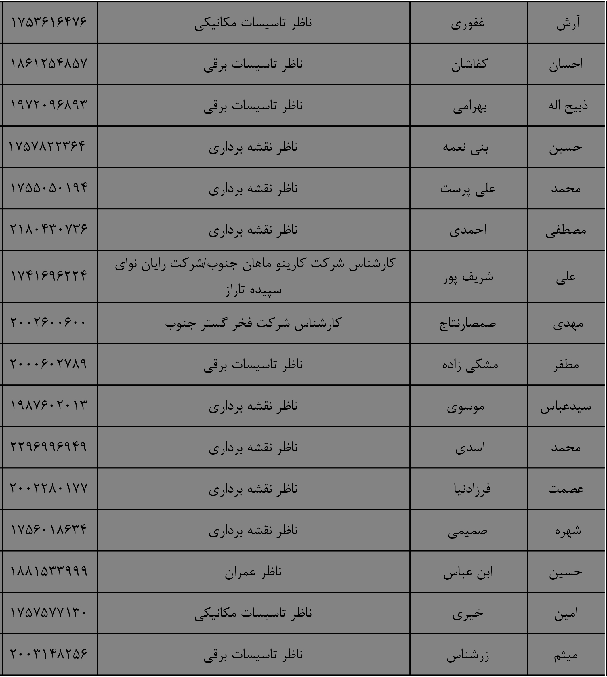 Final List-۳