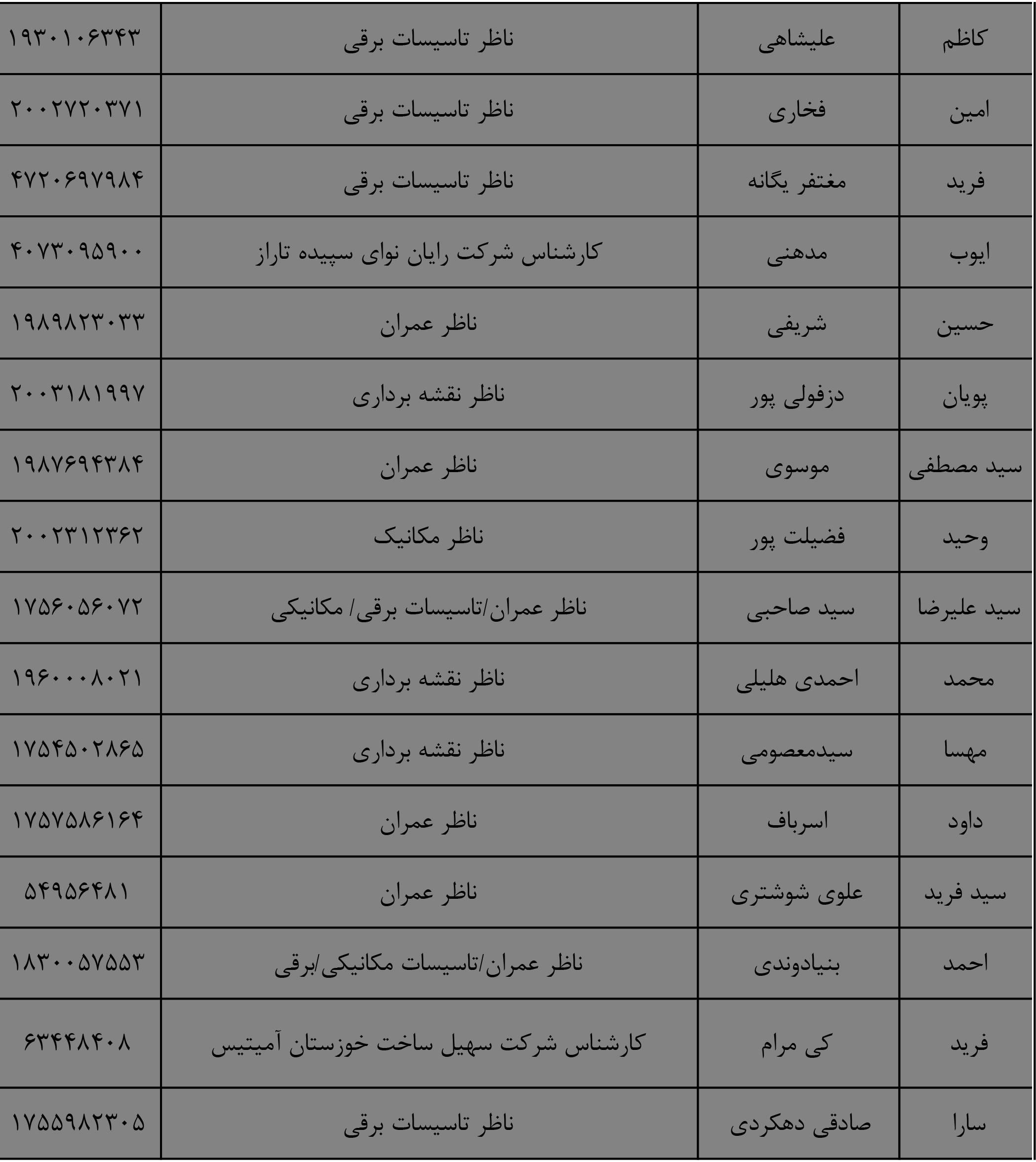 Final List-۴