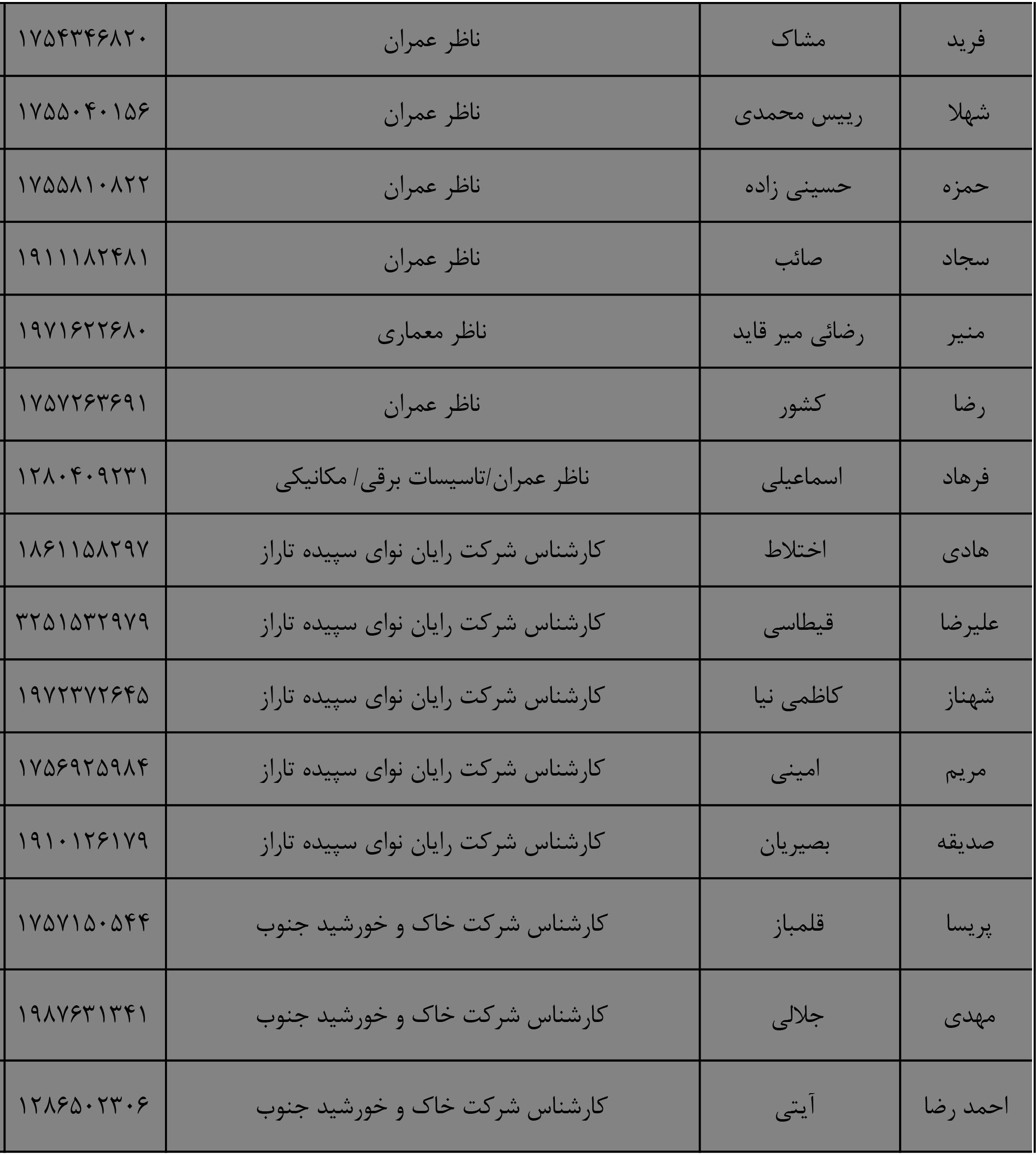 Final List-۵